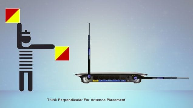 wifi router antenna direction